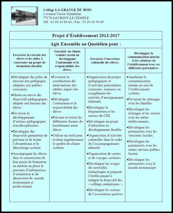 Présentation synthétique du Projet d'Etablissement 2013-2017